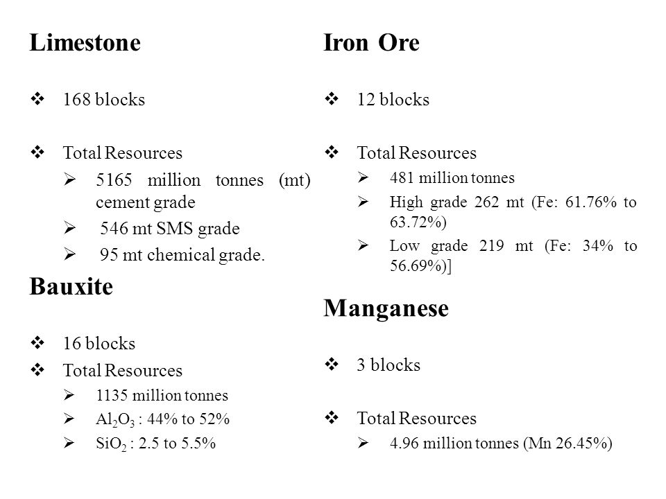 Limestone  168 blocks  Total Resources  5165 million tonnes (mt) cement grade  546 mt SMS grade  95 mt chemical grade. Bauxite  16 blocks  Tota