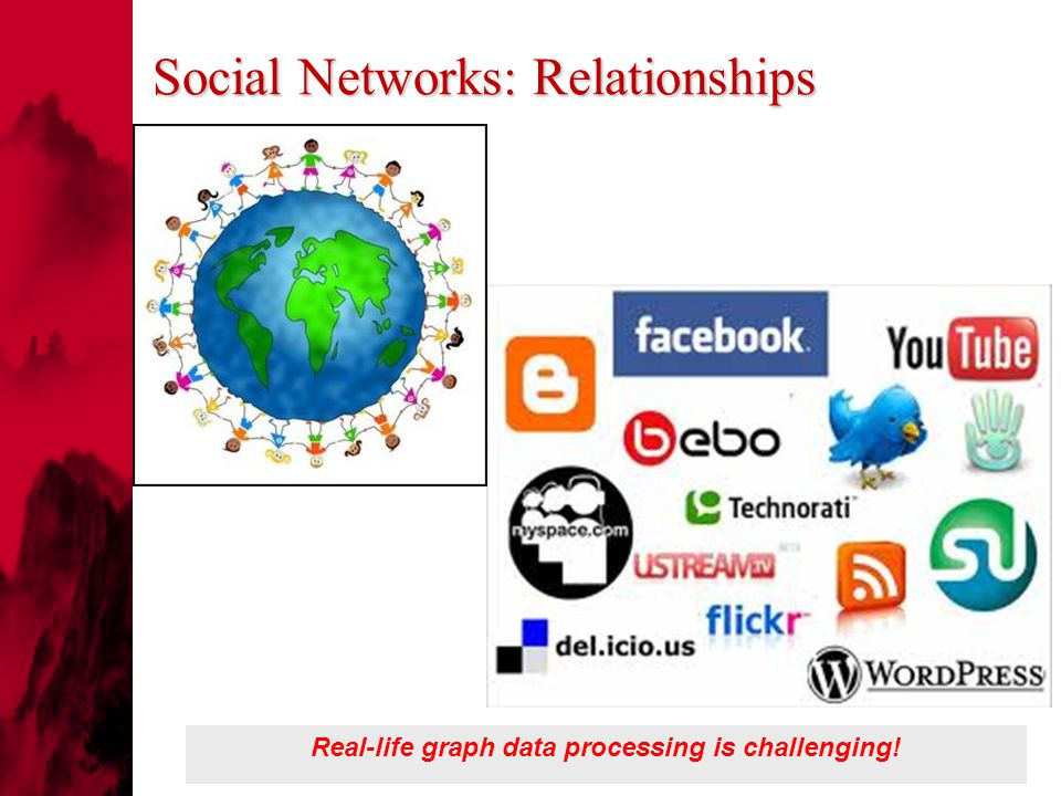Social Networks: Relationships Real-life graph data processing is challenging!