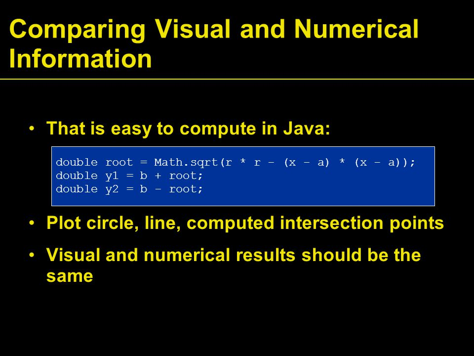 Comparing Visual and Numerical Information That is easy to compute in Java: Plot circle, line, computed intersection points Visual and numerical results should be the same double root = Math.sqrt(r * r - (x - a) * (x - a)); double y1 = b + root; double y2 = b - root;
