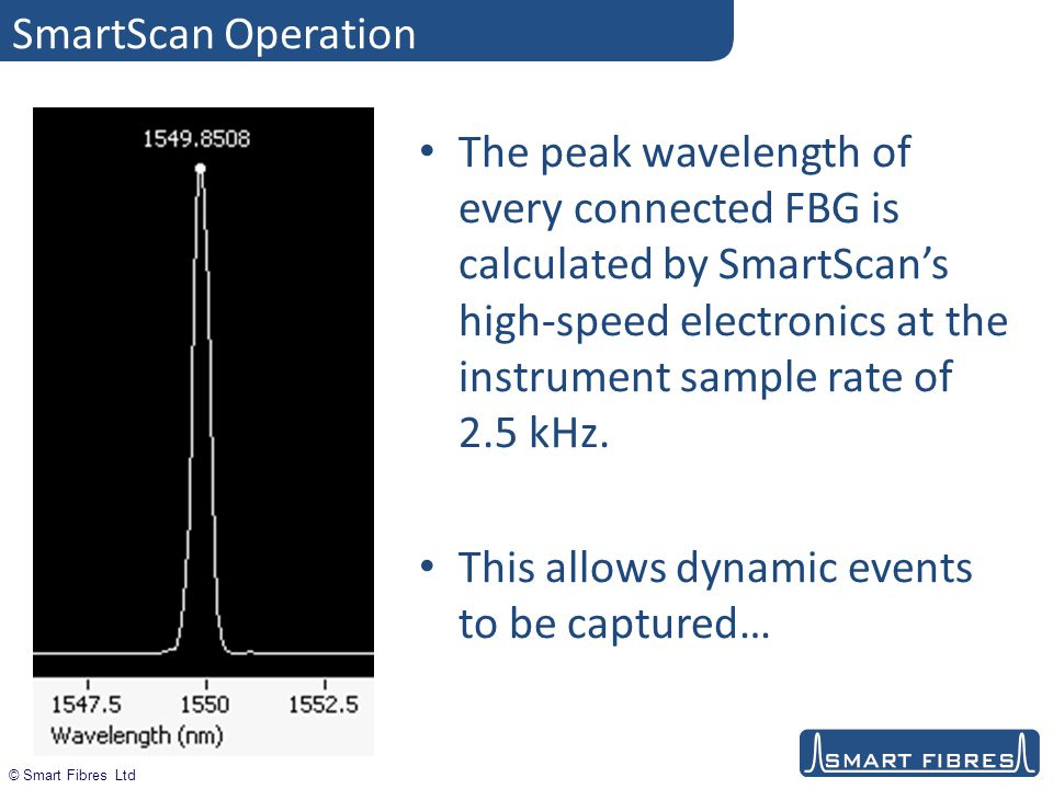 © Smart Fibres Ltd SmartScan Operation The peak wavelength of every connected FBG is calculated by SmartScan's high-speed electronics at the instrument sample rate of 2.5 kHz.