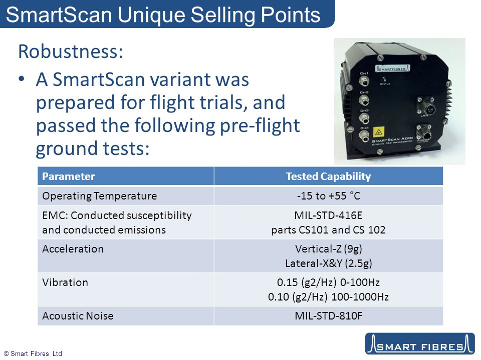 © Smart Fibres Ltd SmartScan Unique Selling Points Robustness: A SmartScan variant was prepared for flight trials, and passed the following pre-flight ground tests: ParameterTested Capability Operating Temperature-15 to +55 °C EMC: Conducted susceptibility and conducted emissions MIL-STD-416E parts CS101 and CS 102 AccelerationVertical-Z (9g) Lateral-X&Y (2.5g) Vibration0.15 (g2/Hz) 0-100Hz 0.10 (g2/Hz) 100-1000Hz Acoustic NoiseMIL-STD-810F