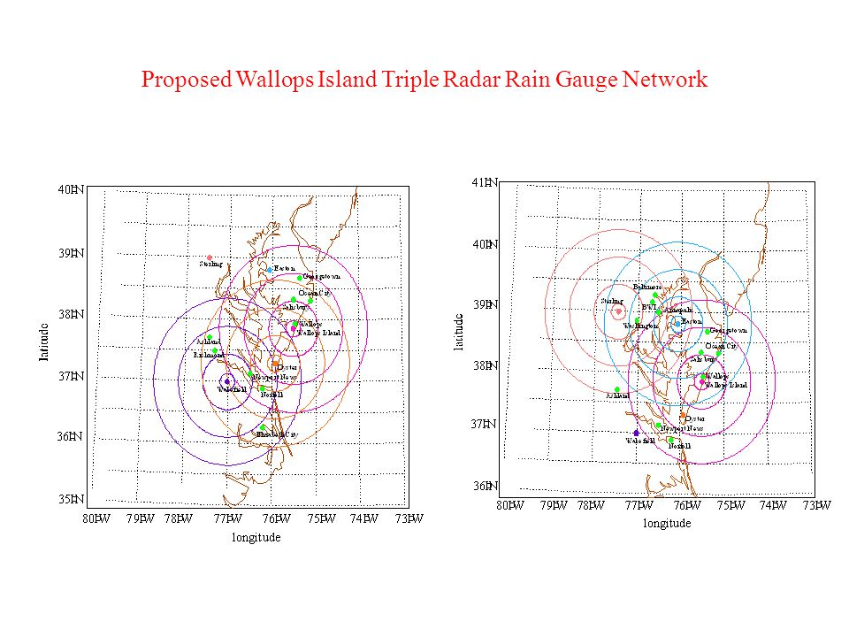 Proposed Wallops Island Triple Radar Rain Gauge Network