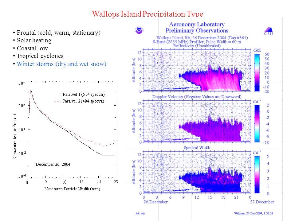 Wallops Island - Instruments (NASA) Radars - S-band Polarimetric radar (NPOL) - S-band Doppler radar (SPANDAR) - C-band Doppler radar (TOGA) - UHF reflector - Dual frequency Microwave Link (R.
