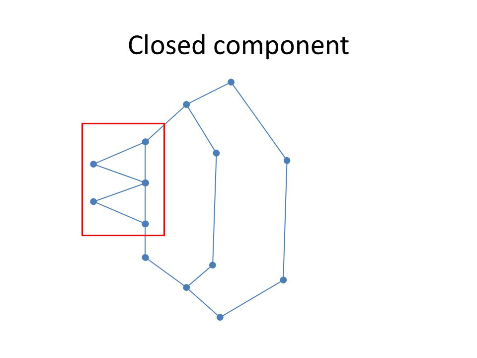 Closed component