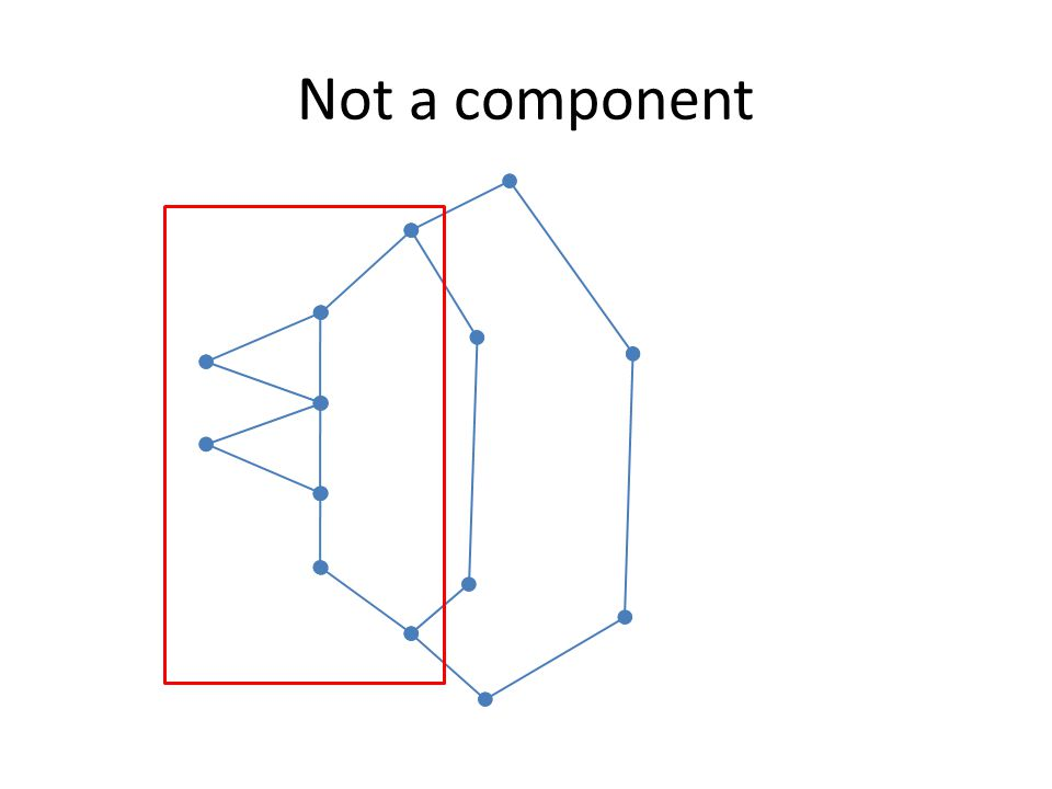 Not a component