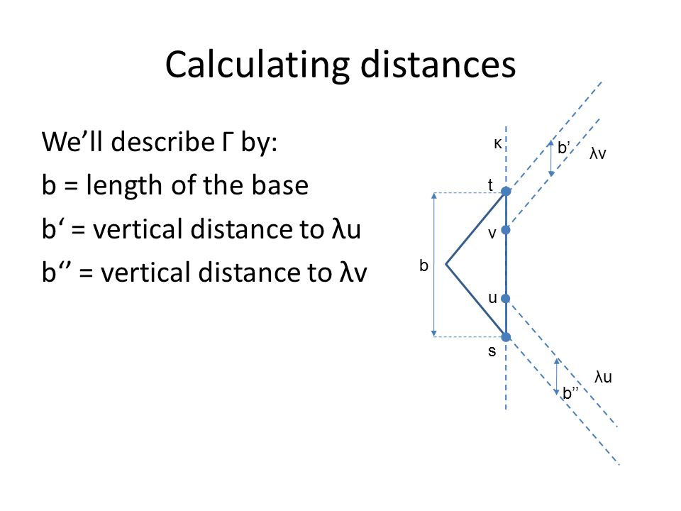 Calculating distances We'll describe Γ by: b = length of the base b' = vertical distance to λu b'' = vertical distance to λv v u κ t s λvλv λuλu b' b'' b