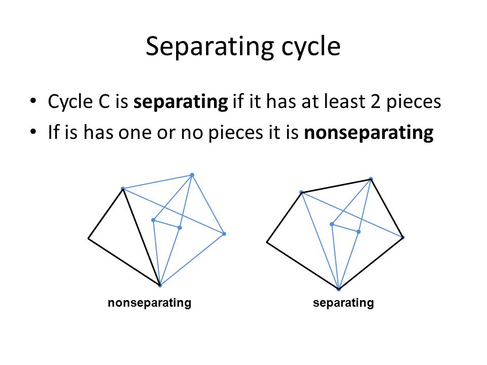 Separating cycle Cycle C is separating if it has at least 2 pieces If is has one or no pieces it is nonseparating separatingnonseparating