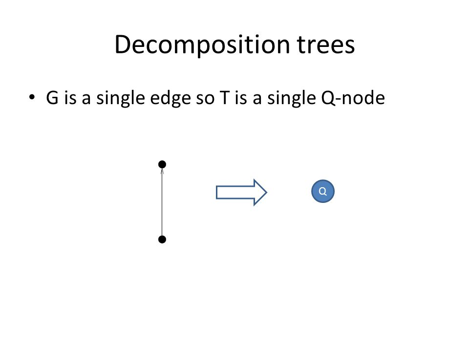 Decomposition trees G is a single edge so T is a single Q-node Q