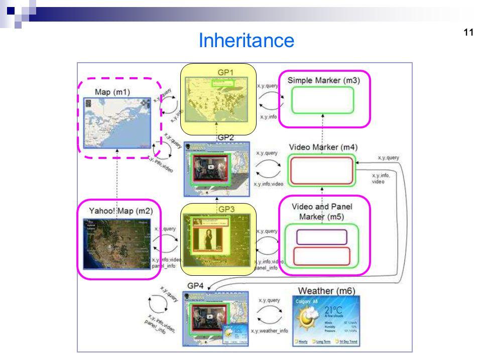 11 Inheritance