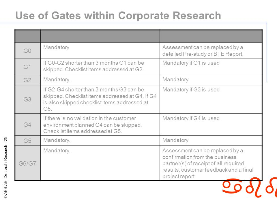© ABB AB, Corporate Research - 25 abb Use of Gates within Corporate Research GateGate MeetingGate Assessment G0 MandatoryAssessment can be replaced by