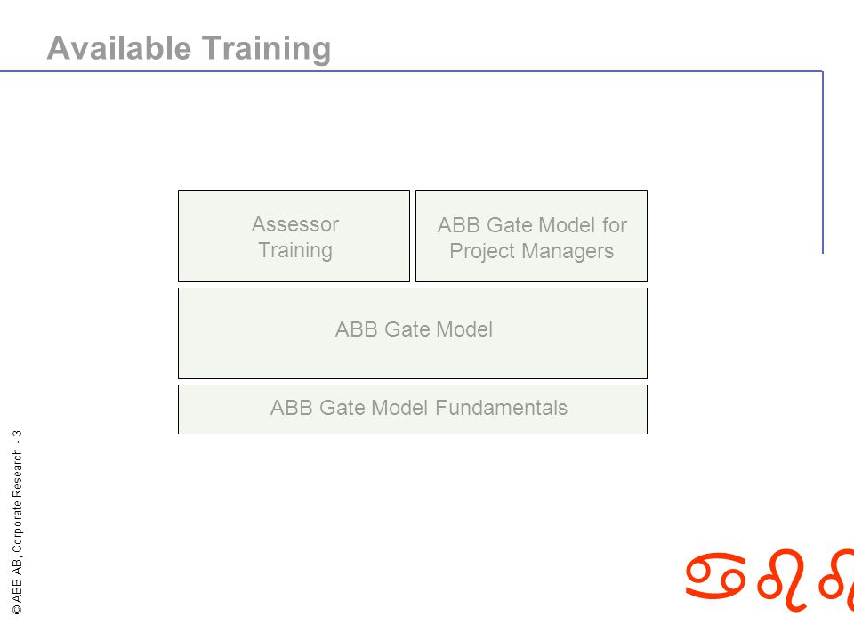 © ABB AB, Corporate Research - 3 abb Available Training ABB Gate Model Fundamentals ABB Gate Model Assessor Training ABB Gate Model for Project Manage