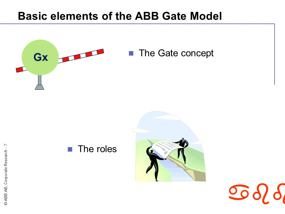 © ABB AB, Corporate Research - 7 abb Basic elements of the ABB Gate Model Gx The Gate concept The roles
