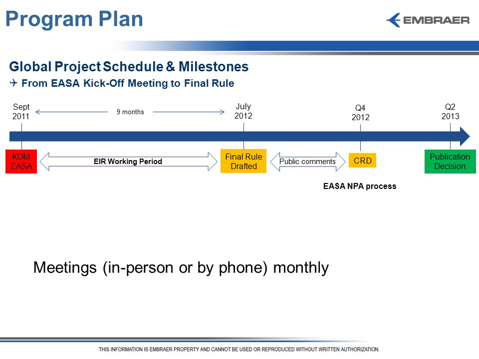 Global Project Schedule & Milestones  From EASA Kick-Off Meeting to Final Rule Program Plan KOM EASA Sept 2011 Publication Decision Q2 2013 Final Rule Drafted July 2012 Public comments EIR Working Period 9 months CRD Q4 2012 EASA NPA process Meetings (in-person or by phone) monthly