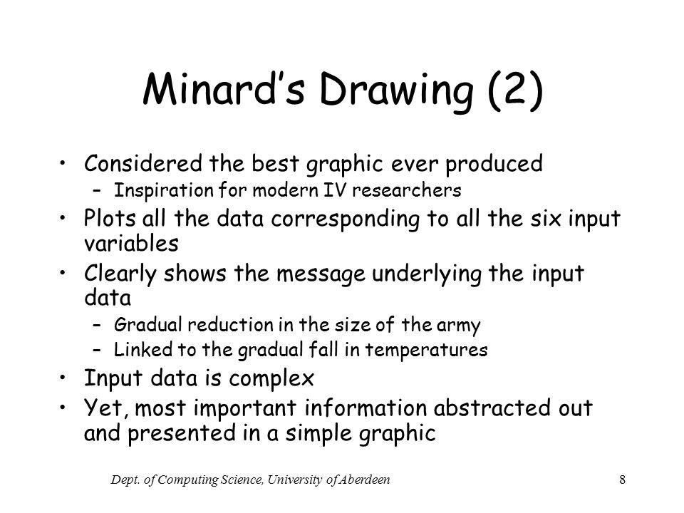 Dept. of Computing Science, University of Aberdeen29 Parallel Coordinates