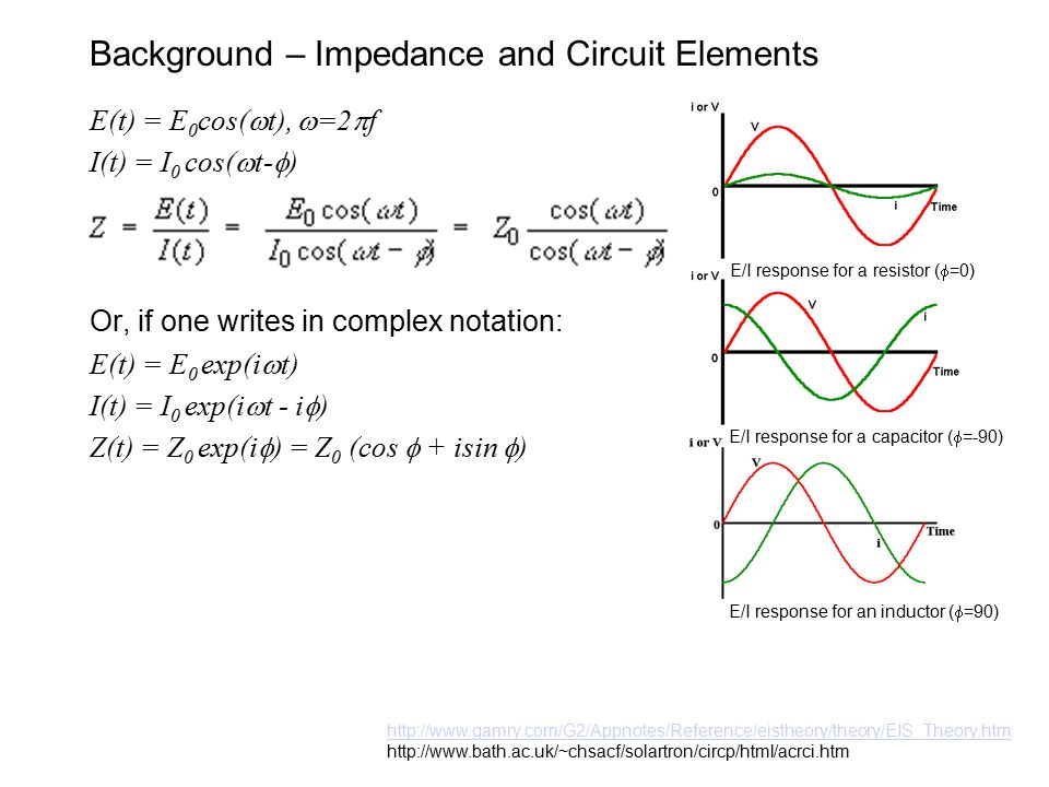 Background – Impedance and Circuit Elements E(t) = E 0 cos(  t),  =2  f I(t) = I 0 cos(  t-  ) Or, if one writes in complex notation: E(t) = E 0 exp(i  t) I(t) = I 0 exp(i  t - i  ) Z(t) = Z 0 exp(i  ) = Z 0 (cos  + isin  ) E/I response for a resistor (  =0) E/I response for a capacitor (  =-90) E/I response for an inductor (  =90) http://www.gamry.com/G2/Appnotes/Reference/eistheory/theory/EIS_Theory.htm http://www.bath.ac.uk/~chsacf/solartron/circp/html/acrci.htm