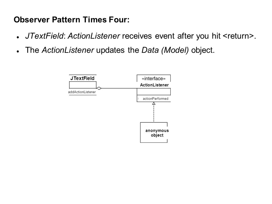 Observer Pattern Times Four: JTextField: ActionListener receives event after you hit.