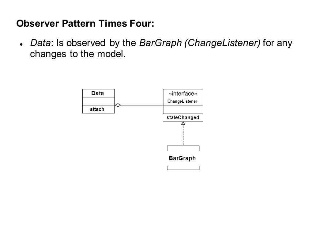 BarGraph: public class BarGraph extends JFrame implements ChangeListener { public BarGraph(Data md) {...