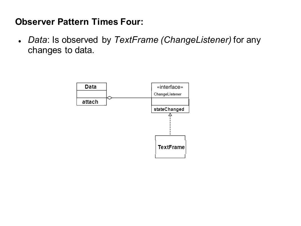 Class Diagram:
