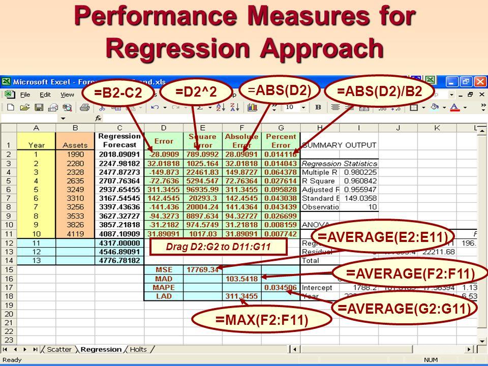Performance Measures for Regression Approach =B2-C2=D2^2 =ABS(D2) =ABS(D2)/B2 Drag D2:G2 to D11:G11 = MAX(F2:F11) = AVERAGE(F2:F11) = AVERAGE(G2:G11) = AVERAGE(E2:E11)
