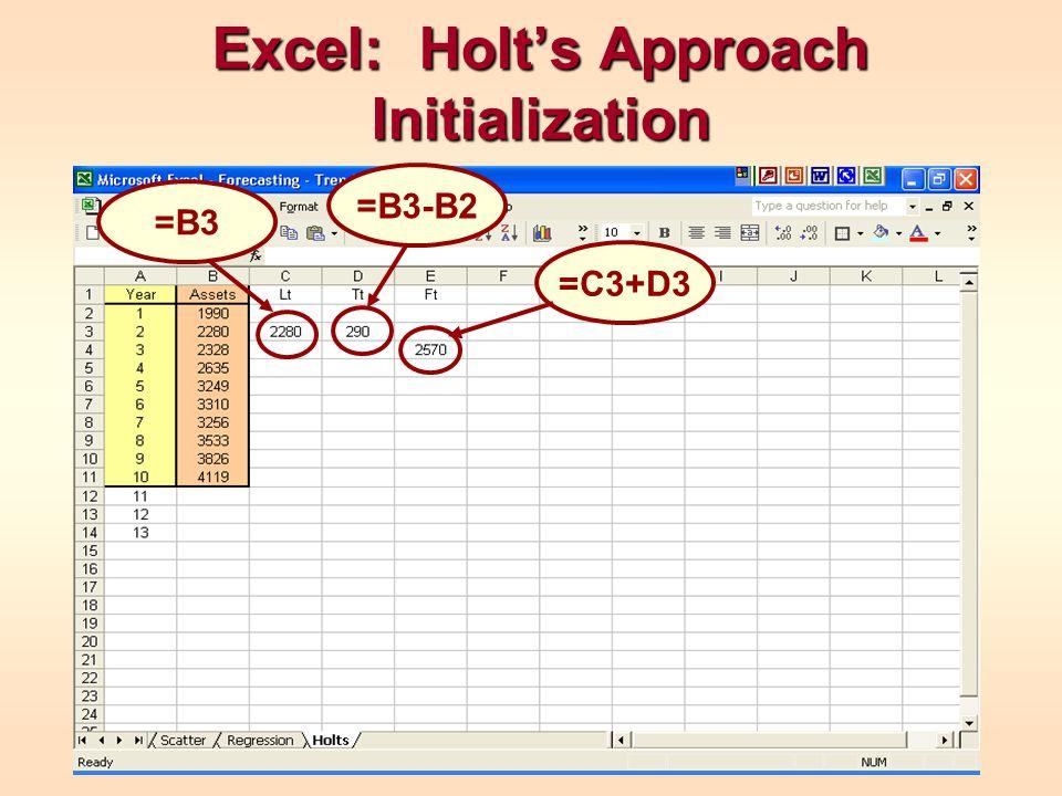 Excel: Holt's Approach Initialization =B3-B2 =C3+D3 =B3