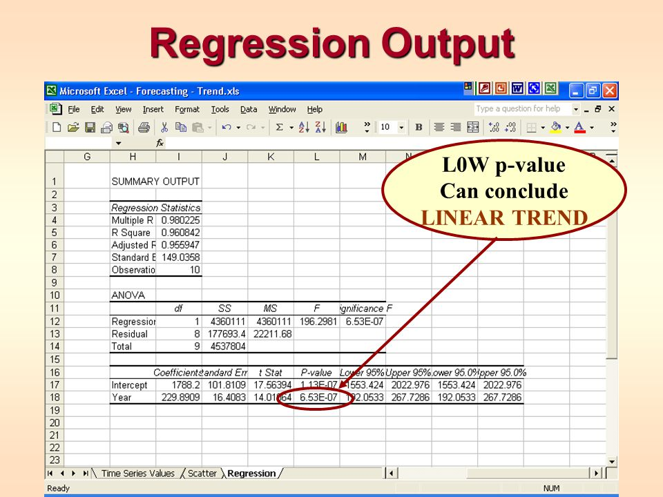 Regression Output L0W p-value Can conclude LINEAR TREND