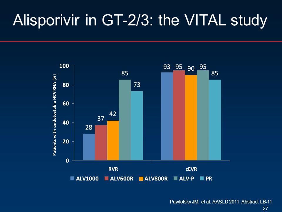 27 Pawlotsky JM, et al. AASLD 2011. Abstract LB-11 Alisporivir in GT-2/3: the VITAL study