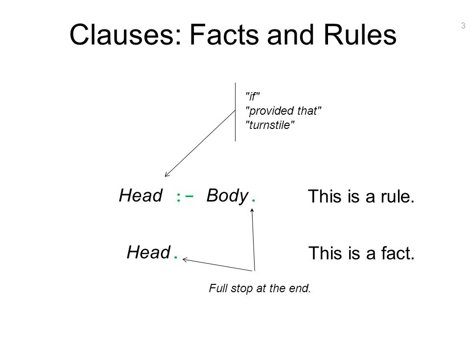 3 Clauses: Facts and Rules