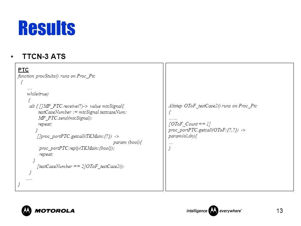 13 Results TTCN-3 ATS PTC function procStubs() runs on Proc_Ptc { ….