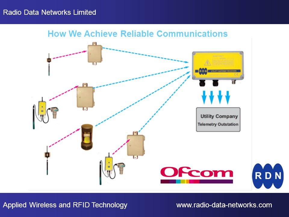 Applied Wireless and RFID Technology www.radio-data-networks.com Radio Data Networks Limited How We Achieve Reliable Communications