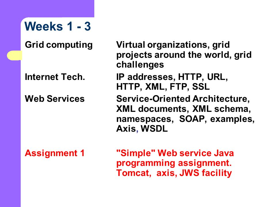 Grid computingVirtual organizations, grid projects around the world, grid challenges Internet Tech.IP addresses, HTTP, URL, HTTP, XML, FTP, SSL Web ServicesService-Oriented Architecture, XML documents, XML schema, namespaces, SOAP, examples, Axis, WSDL Assignment 1 Simple Web service Java programming assignment.