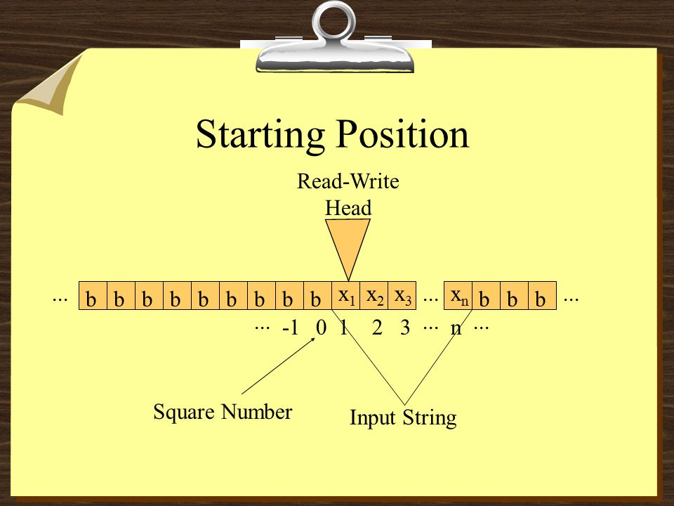 Starting Position... x1x1 x2x2 x3x3 xnxn 31n02 bbbbbbbbbbbb... Read-Write Head Input String Square Number