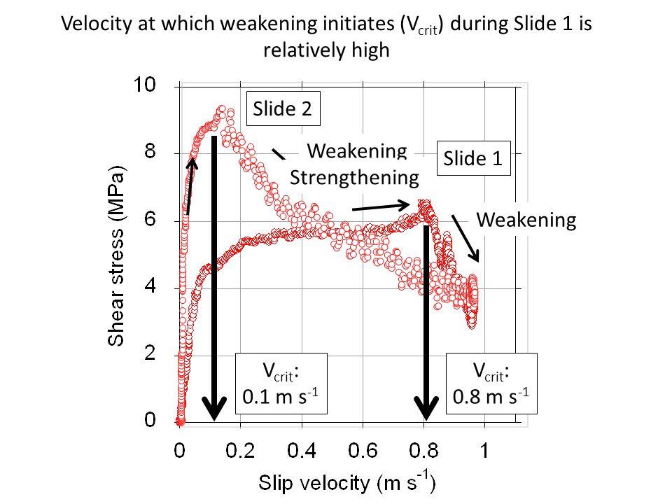 Velocity at which weakening initiates (V crit ) during Slide 1 is relatively high Slide 1 V crit : 0.8 m s -1 Slide 2 V crit : 0.1 m s -1 Weakening Strengthening