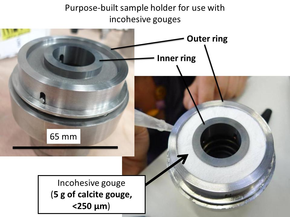 Outer ring Inner ring 65 mm Incohesive gouge (5 g of calcite gouge, <250 µm) Purpose-built sample holder for use with incohesive gouges
