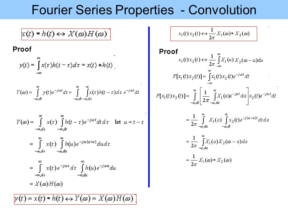 Fourier Series Properties - Convolution Proof