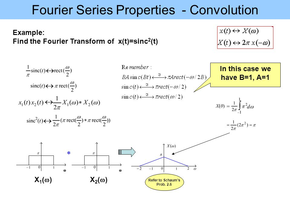 Fourier Series Properties - Convolution Example: Find the Fourier Transform of x(t)=sinc 2 (t) X1()X1()X2()X2() In this case we have B=1, A=1  Refer to Schaum's Prob.