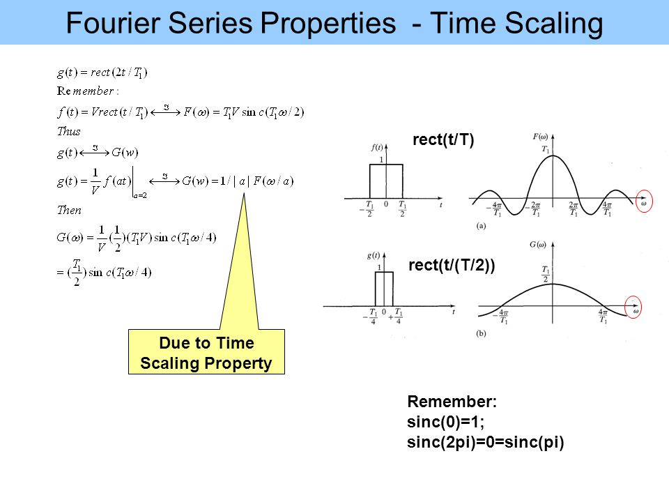 Fourier Series Properties - Time Scaling Due to Time Scaling Property Remember: sinc(0)=1; sinc(2pi)=0=sinc(pi) rect(t/T) rect(t/(T/2))