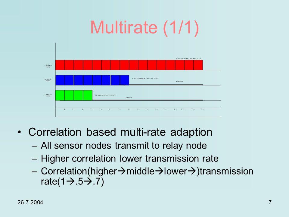 26.7.20047 Multirate (1/1) Correlation based multi-rate adaption –All sensor nodes transmit to relay node –Higher correlation lower transmission rate