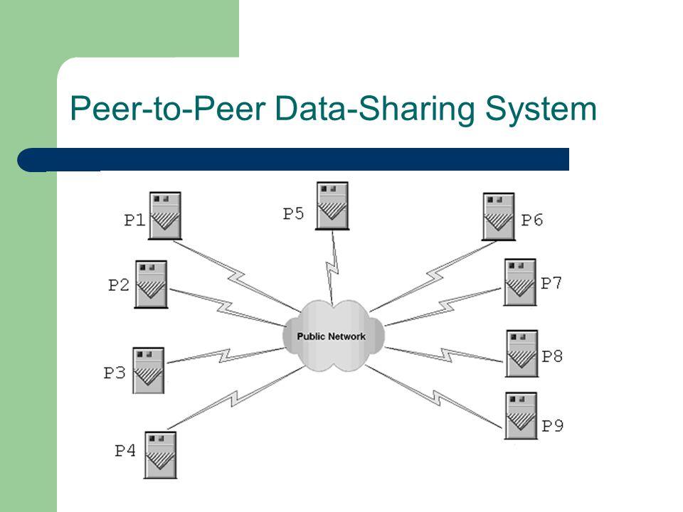Peer-to-Peer Data-Sharing System