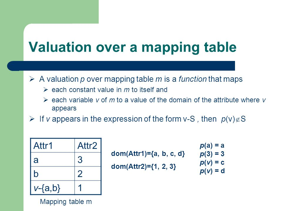 Valuation over a mapping table  A valuation p over mapping table m is a function that maps  each constant value in m to itself and  each variable v