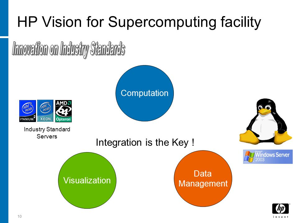 10 HP Vision for Supercomputing facility Computation Data Management Visualization Integration is the Key ! Industry Standard Servers