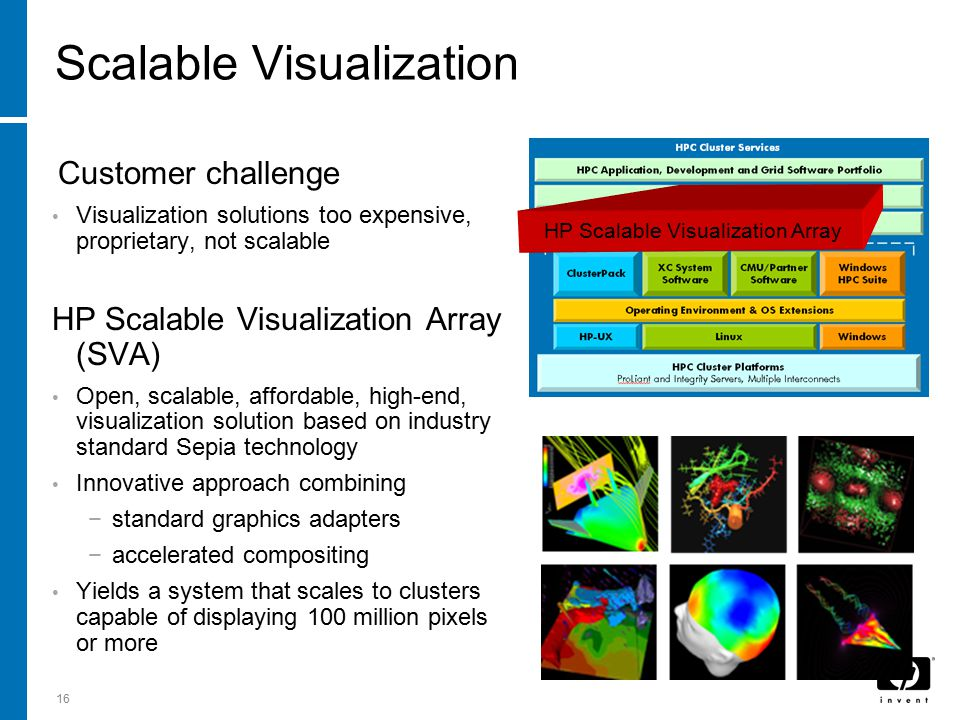 16 Scalable Visualization Customer challenge Visualization solutions too expensive, proprietary, not scalable HP Scalable Visualization Array (SVA) Open, scalable, affordable, high-end, visualization solution based on industry standard Sepia technology Innovative approach combining −standard graphics adapters −accelerated compositing Yields a system that scales to clusters capable of displaying 100 million pixels or more HP Scalable Visualization Array