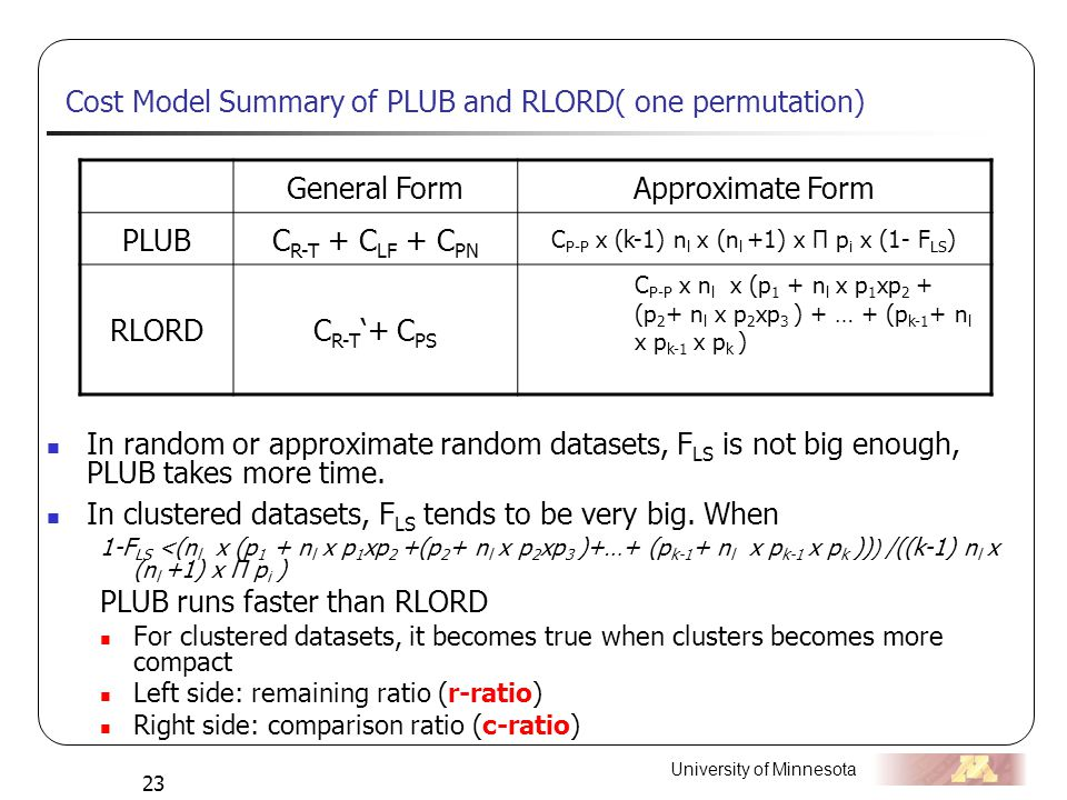University of Minnesota 23 Cost Model Summary of PLUB and RLORD( one permutation) In random or approximate random datasets, F LS is not big enough, PLUB takes more time.