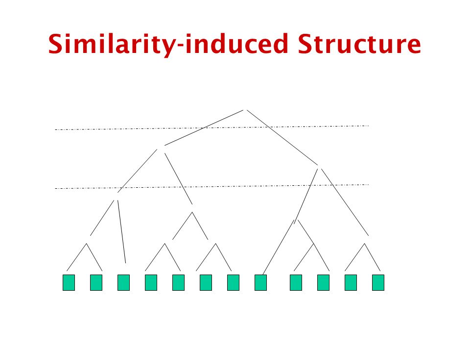 Similarity-induced Structure
