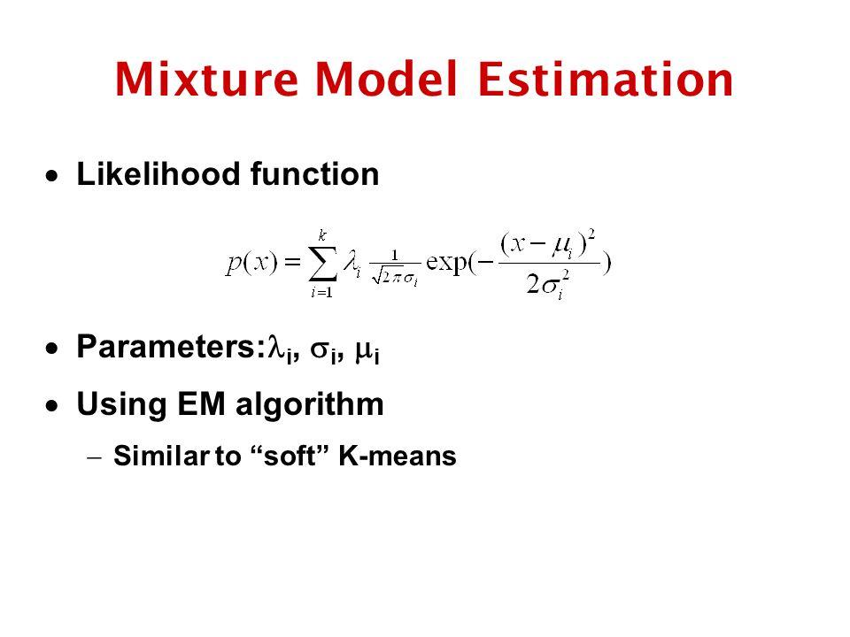 Mixture Model Estimation  Likelihood function  Parameters: i,  i,  i  Using EM algorithm  Similar to soft K-means