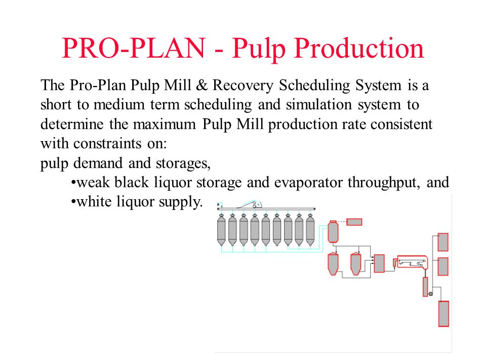 PRO-PLAN - Pulp Production The Pro-Plan Pulp Mill & Recovery Scheduling System is a short to medium term scheduling and simulation system to determine the maximum Pulp Mill production rate consistent with constraints on: pulp demand and storages, weak black liquor storage and evaporator throughput, and white liquor supply.