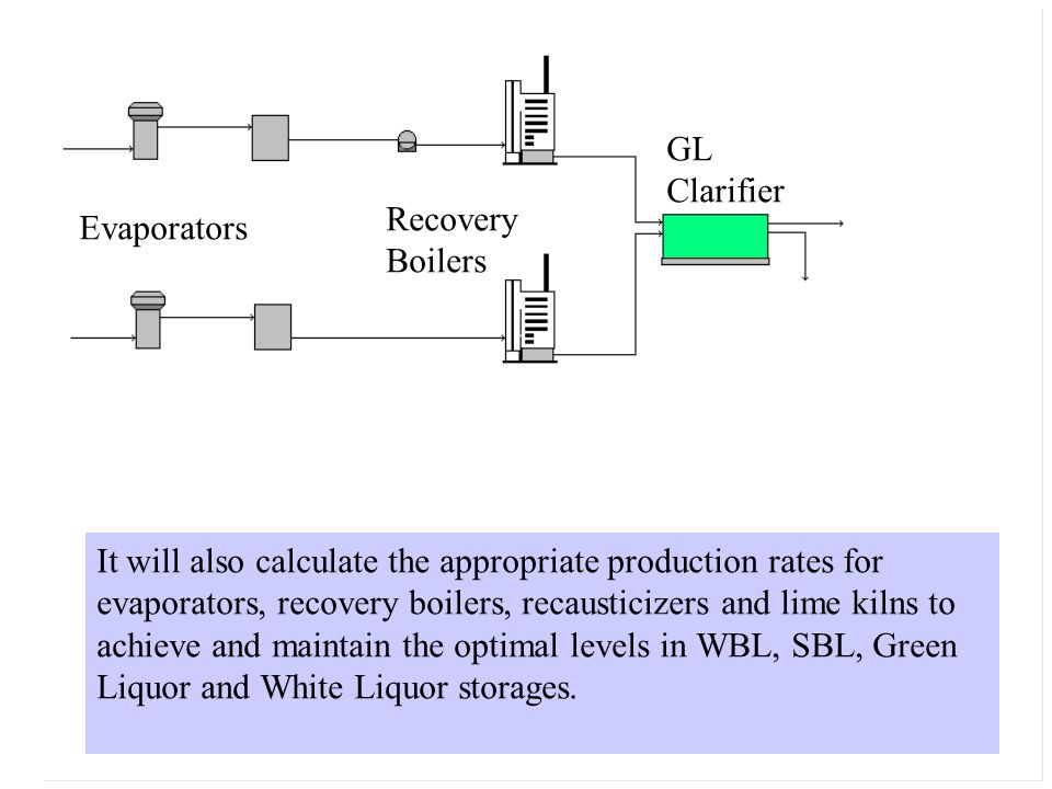 Recovery Throughput It will also calculate the appropriate production rates for evaporators, recovery boilers, recausticizers and lime kilns to achieve and maintain the optimal levels in WBL, SBL, Green Liquor and White Liquor storages.