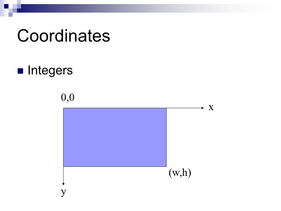 Coordinates Integers 0,0 (w,h) x y