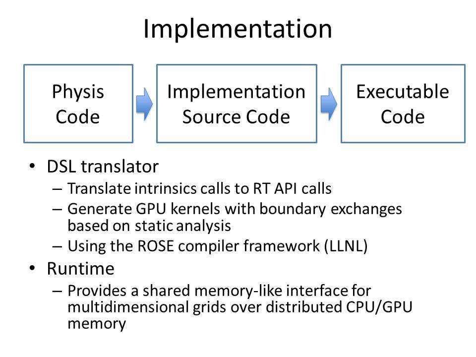 Implementation DSL translator – Translate intrinsics calls to RT API calls – Generate GPU kernels with boundary exchanges based on static analysis – U