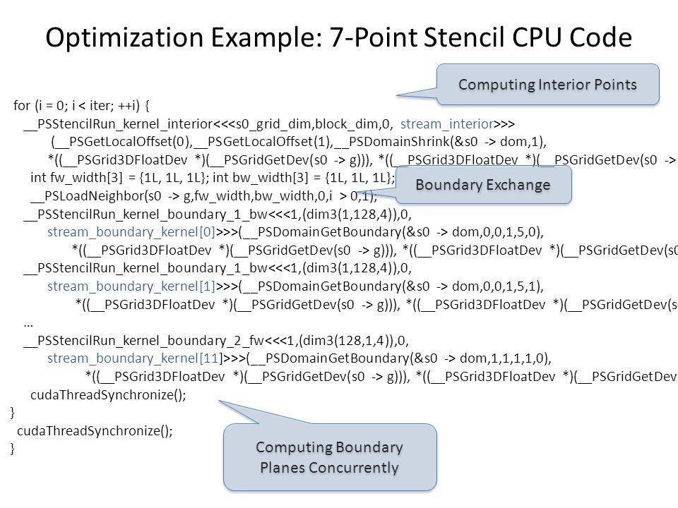 Optimization Example: 7-Point Stencil CPU Code for (i = 0; i < iter; ++i) { __PSStencilRun_kernel_interior >> (__PSGetLocalOffset(0),__PSGetLocalOffse
