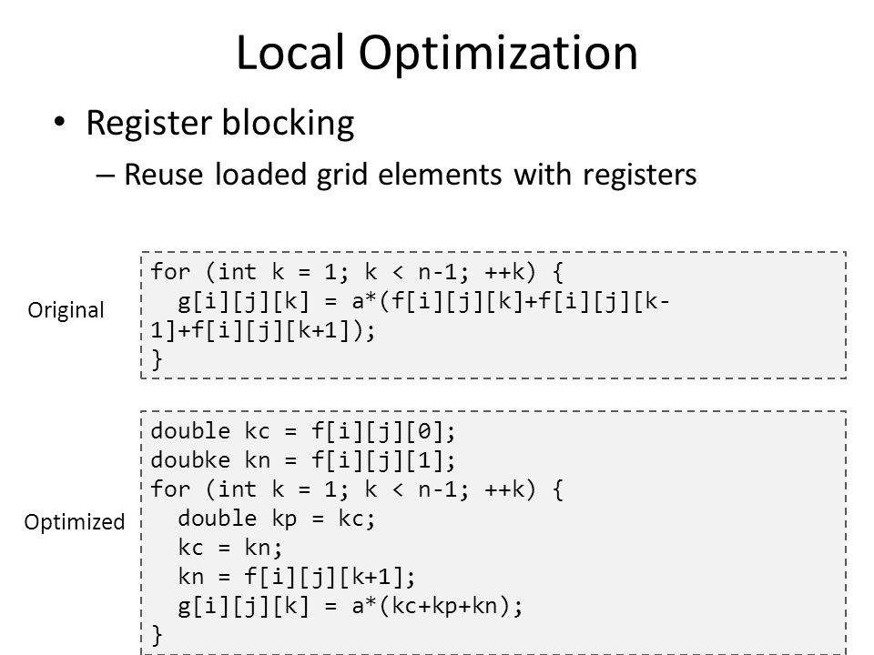 Local Optimization Register blocking – Reuse loaded grid elements with registers for (int k = 1; k < n-1; ++k) { g[i][j][k] = a*(f[i][j][k]+f[i][j][k-